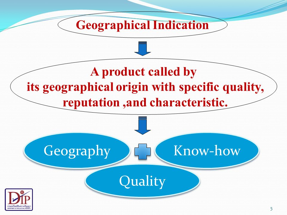 Thai GI Protection 6 Goods Agricultural products Industrial products Handicrafts