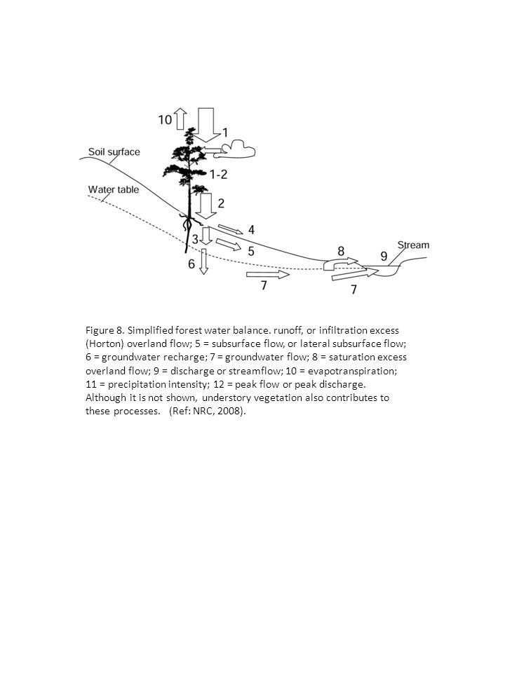 Figure 19.