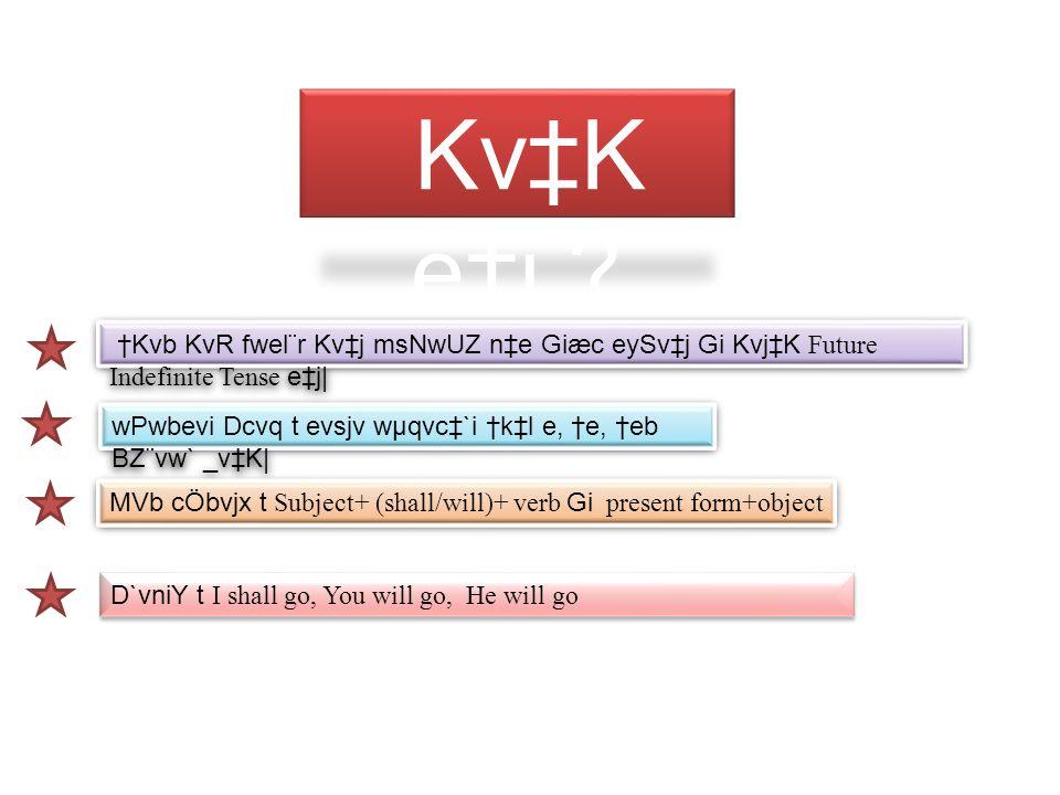 Kv‡K e‡j .