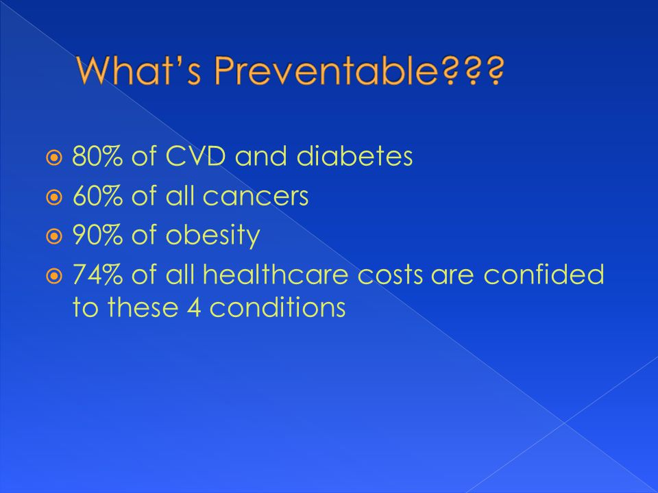  80% of CVD and diabetes  60% of all cancers  90% of obesity  74% of all healthcare costs are confided to these 4 conditions