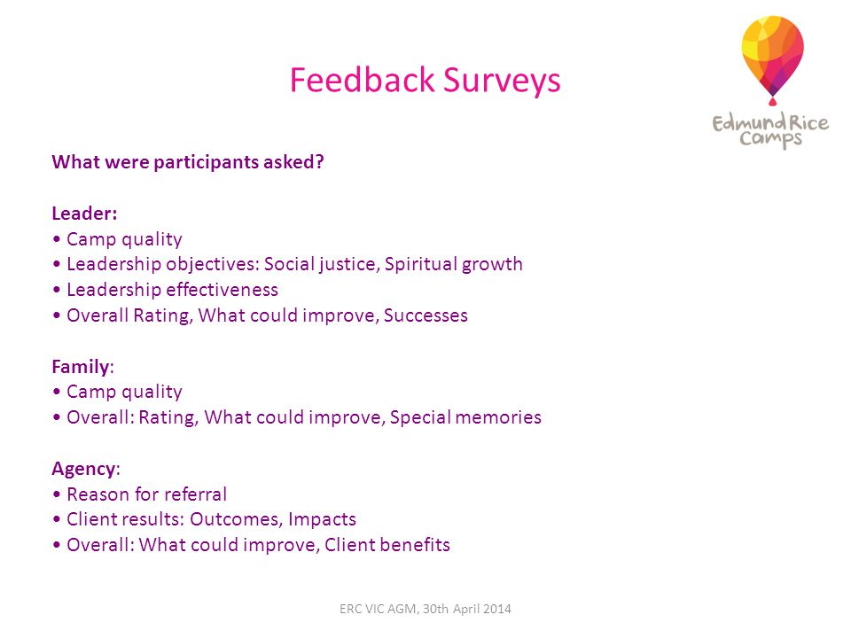 Feedback Surveys What were participants asked.