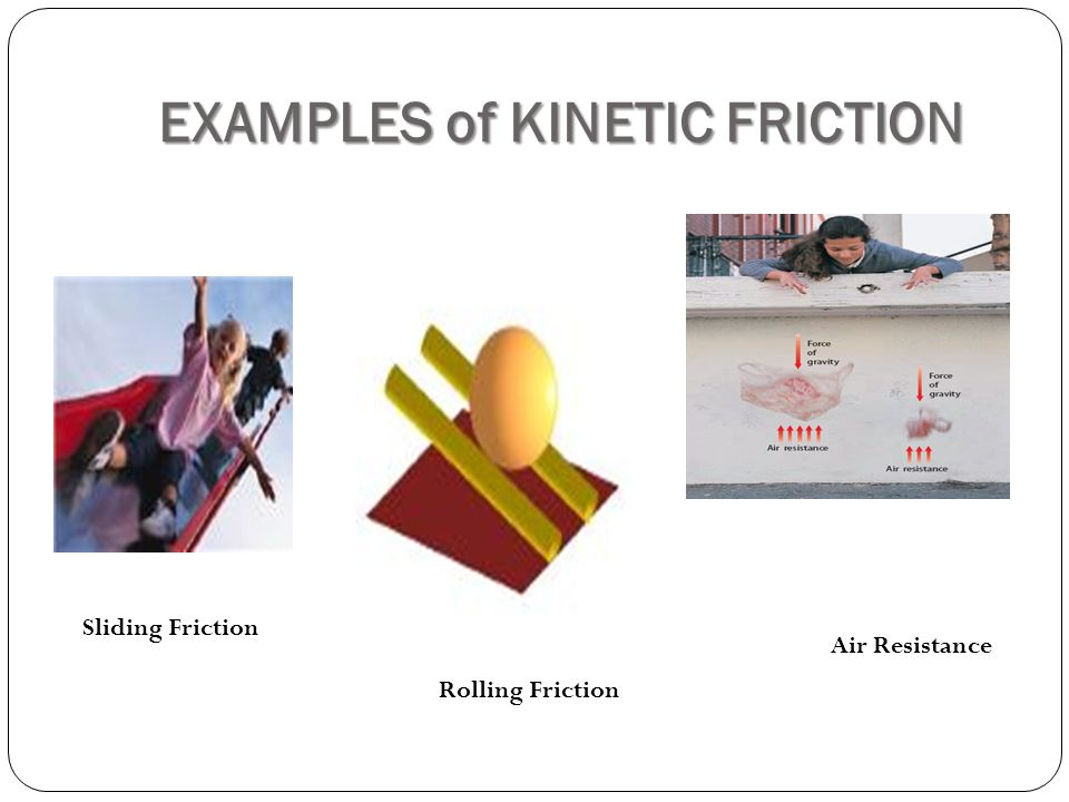 EXAMPLES of KINETIC FRICTION Sliding Friction Rolling Friction Air Resistance