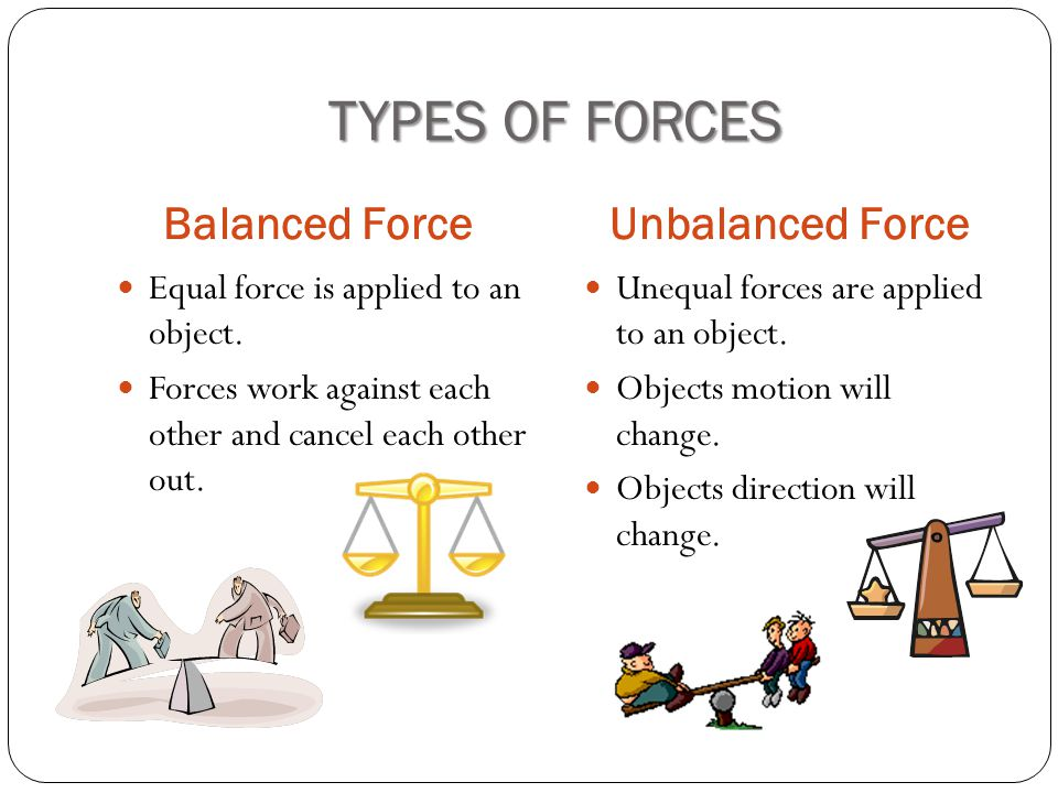 TYPES OF FORCES Balanced ForceUnbalanced Force Equal force is applied to an object.