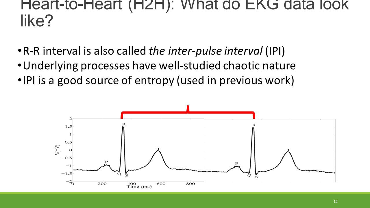 Heart-to-Heart (H2H): What do EKG data look like.