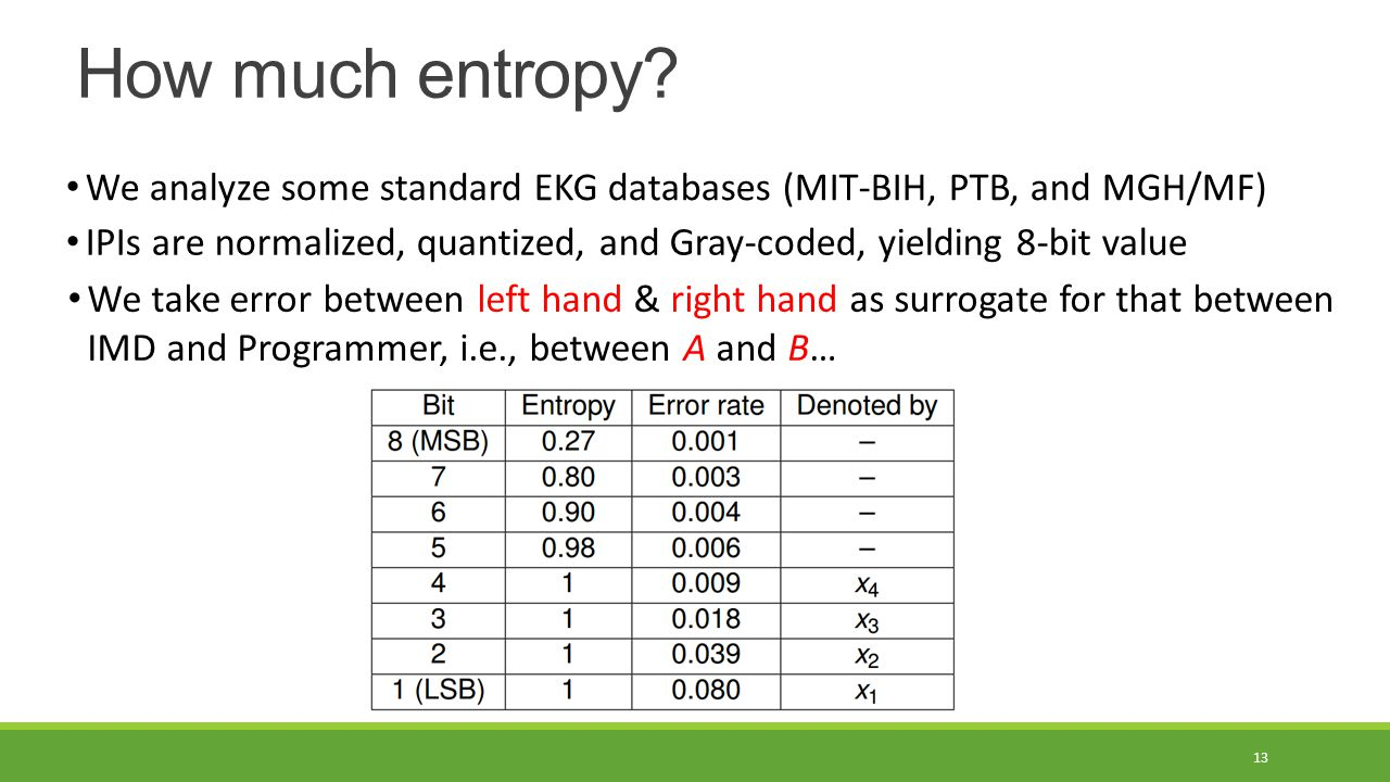 How much entropy.