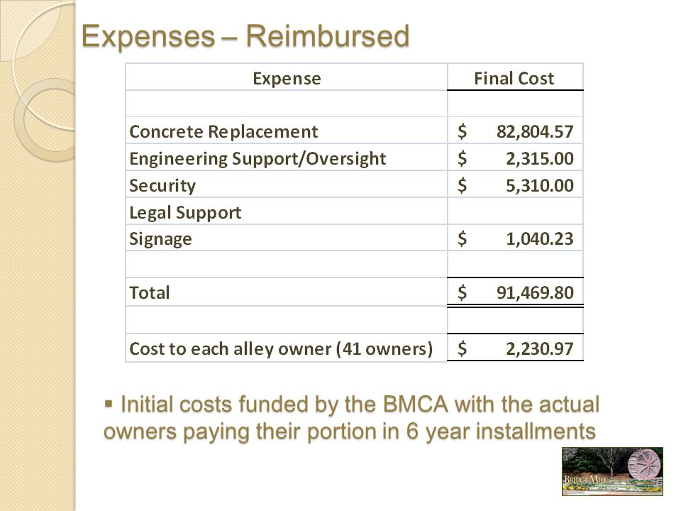 Expenses – Reimbursed  Initial costs funded by the BMCA with the actual owners paying their portion in 6 year installments