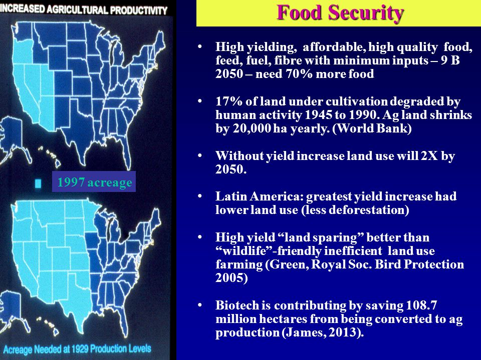 High yielding, affordable, high quality food, feed, fuel, fibre with minimum inputs – 9 B 2050 – need 70% more food 17% of land under cultivation degraded by human activity 1945 to 1990.
