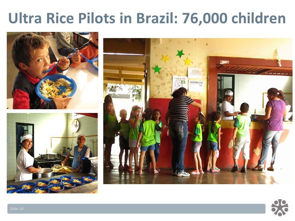 Slide 10 Ultra Rice Pilots in Brazil: 76,000 children