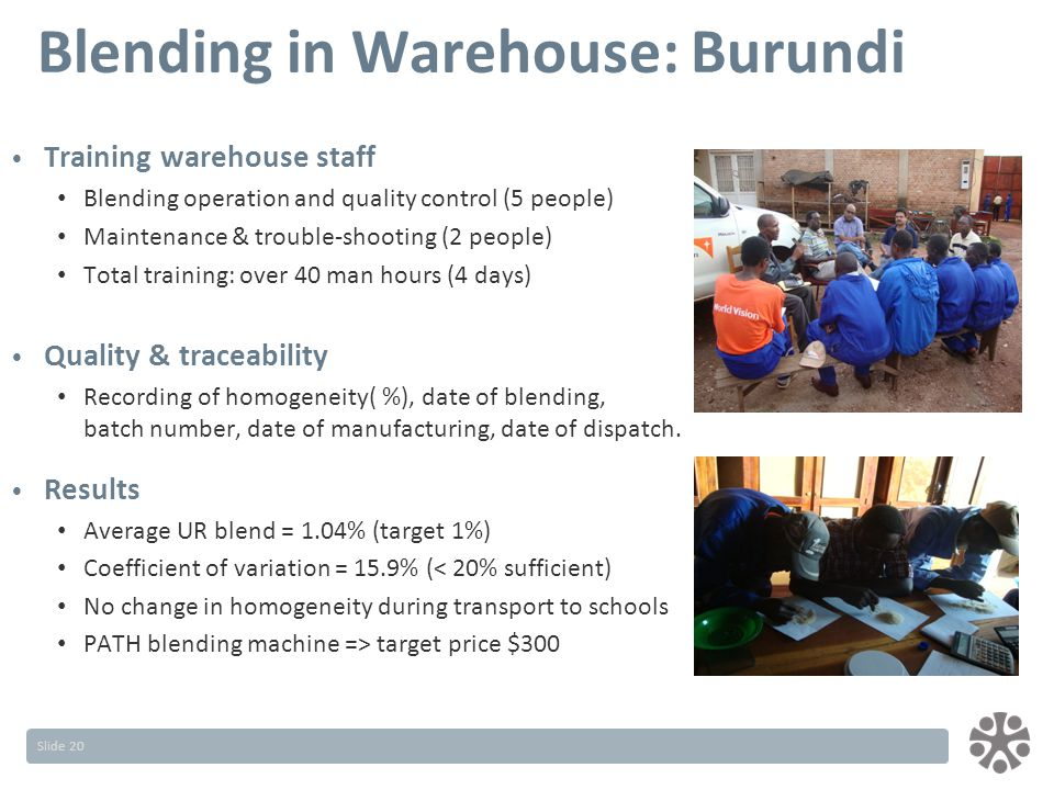 Slide 20 Blending in Warehouse: Burundi Training warehouse staff Blending operation and quality control (5 people) Maintenance & trouble-shooting (2 people) Total training: over 40 man hours (4 days) Quality & traceability Recording of homogeneity( %), date of blending, batch number, date of manufacturing, date of dispatch.