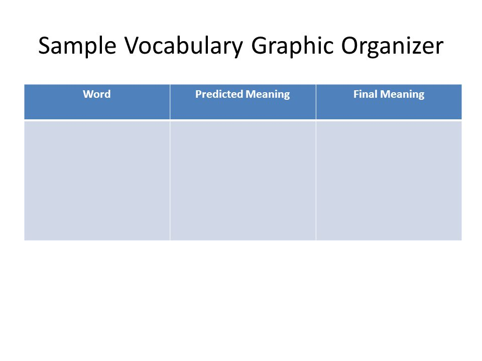 Sample Vocabulary Graphic Organizer WordPredicted MeaningFinal Meaning