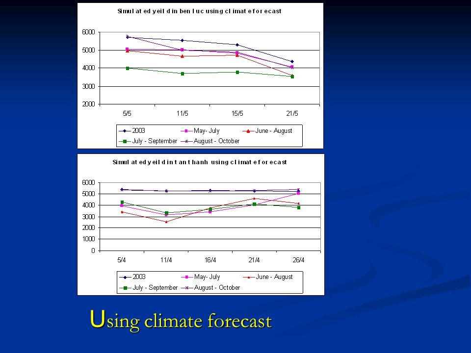U sing climate forecast