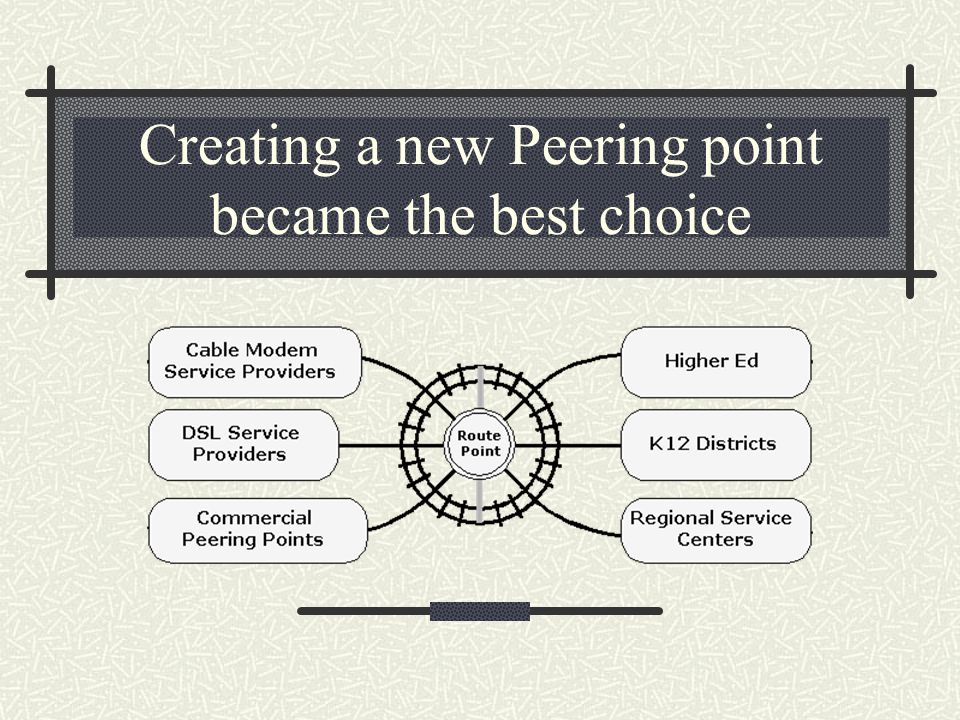 Creating a new Peering point became the best choice