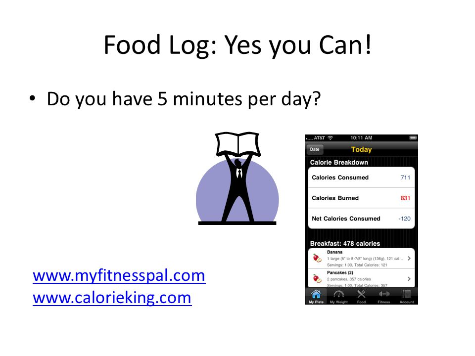 Food Log: Yes you Can! Do you have 5 minutes per day www.myfitnesspal.com www.calorieking.com