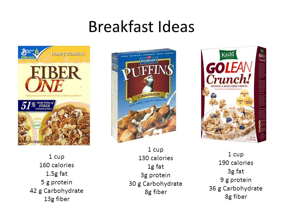Breakfast Ideas 1 cup 130 calories 1g fat 3g protein 30 g Carbohydrate 8g fiber 1 cup 190 calories 3g fat 9 g protein 36 g Carbohydrate 8g fiber 1 cup 160 calories 1.5g fat 5 g protein 42 g Carbohydrate 13g fiber