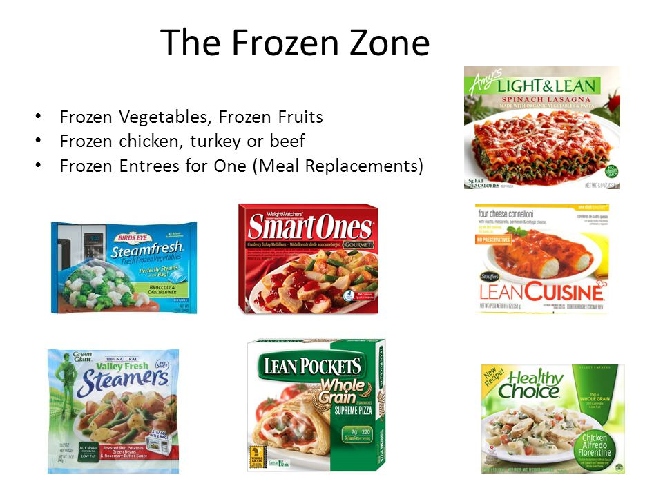 The Frozen Zone Frozen Vegetables, Frozen Fruits Frozen chicken, turkey or beef Frozen Entrees for One (Meal Replacements)