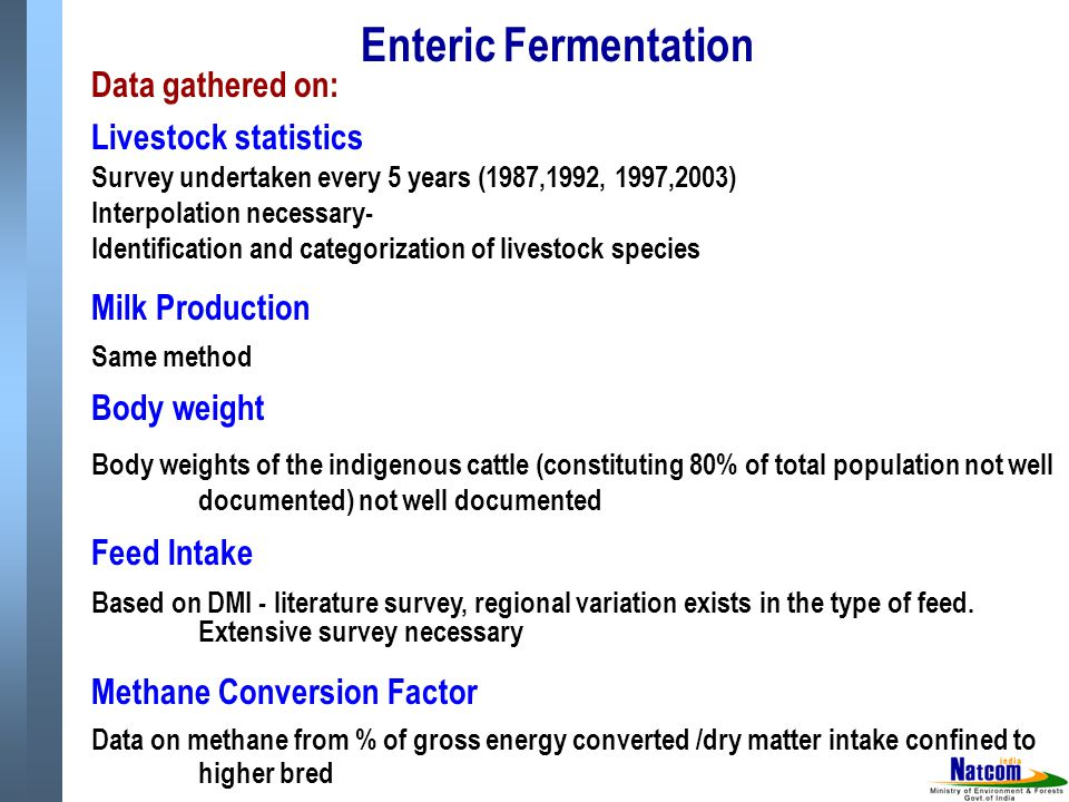 Enteric Fermentation Data gathered on: Livestock statistics Survey undertaken every 5 years (1987,1992, 1997,2003) Interpolation necessary- Identification and categorization of livestock species Milk Production Same method Body weight Body weights of the indigenous cattle (constituting 80% of total population not well documented) not well documented Feed Intake Based on DMI - literature survey, regional variation exists in the type of feed.
