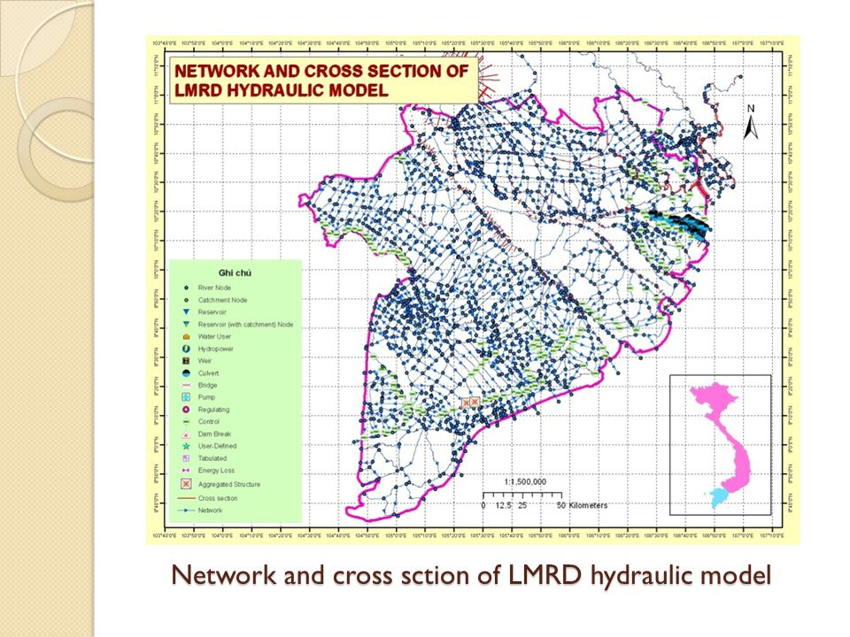 Network and cross sction of LMRD hydraulic model