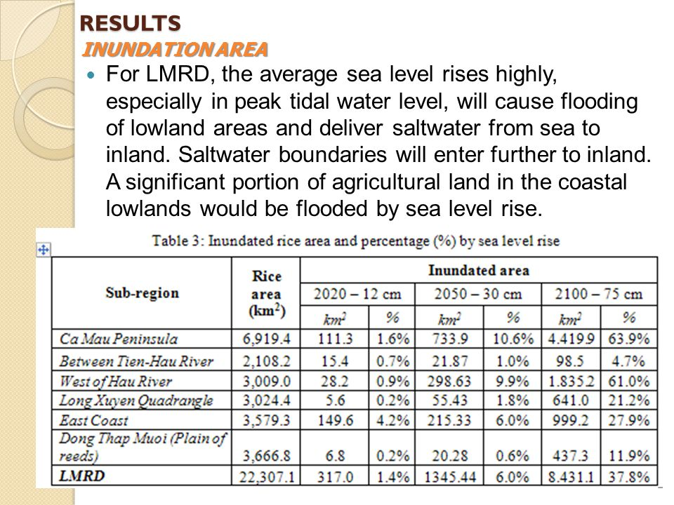 For LMRD, the average sea level rises highly, especially in peak tidal water level, will cause flooding of lowland areas and deliver saltwater from sea to inland.