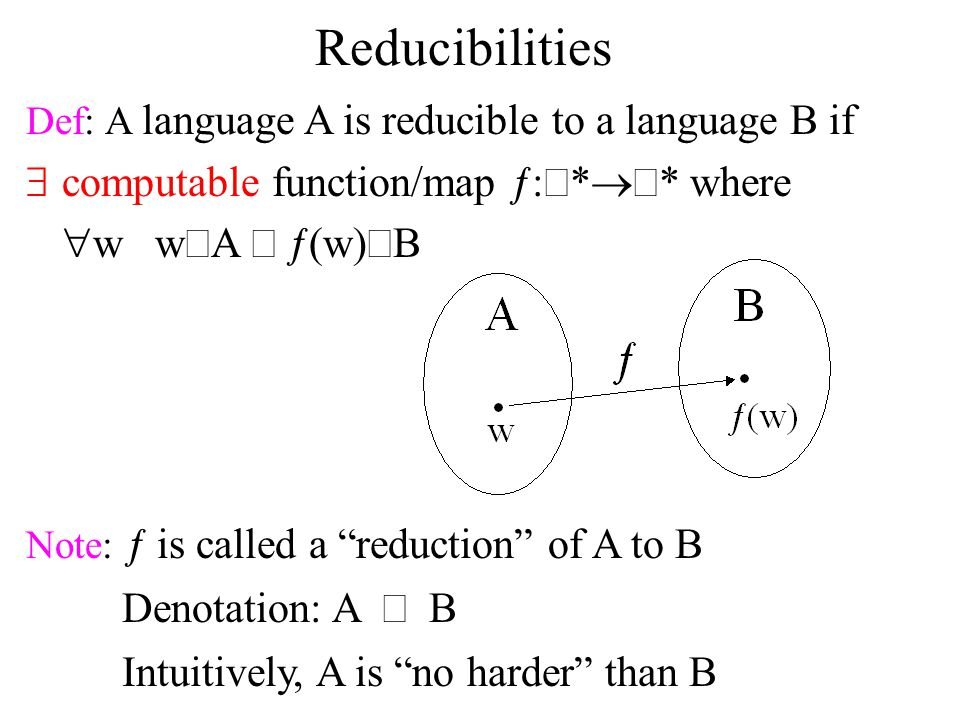 Reducibilities Def: A language A is reducible to a language B if  computable function/map ƒ:  *  * where  w  w  A  ƒ(w)  B Note: ƒ is called a reduction of A to B Denotation: A  B Intuitively, A is no harder than B