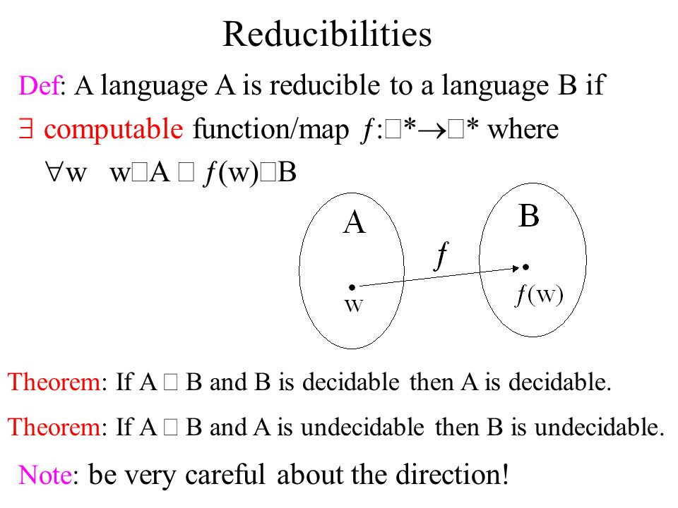Reducibilities Def: A language A is reducible to a language B if  computable function/map ƒ:  *  * where  w  w  A  ƒ(w)  B Theorem: If A  B and B is decidable then A is decidable.