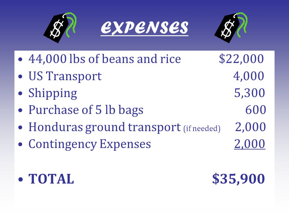 EXPENSES 44,000 lbs of beans and rice $22,000 US Transport 4,000 Shipping 5,300 Purchase of 5 lb bags 600 Honduras ground transport (if needed) 2,000
