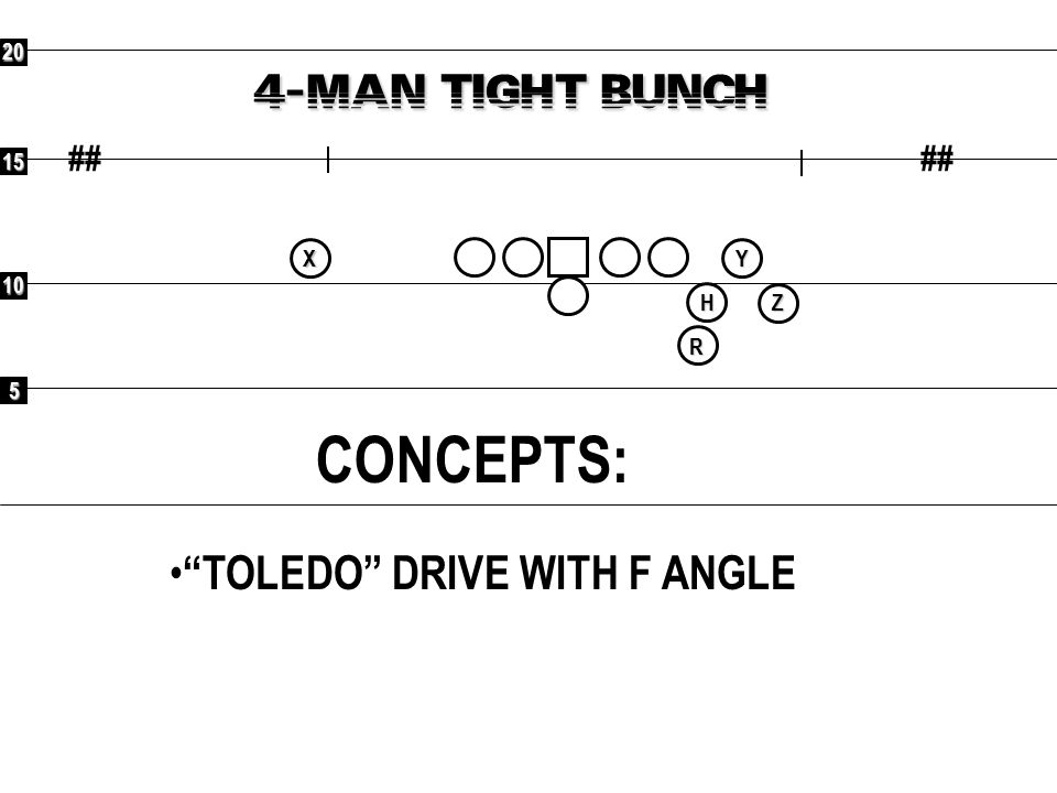 """5 10 15 20 ## RXYHZ 4-MAN TIGHT BUNCH CONCEPTS: """"TOLEDO"""" DRIVE WITH F ANGLE"""