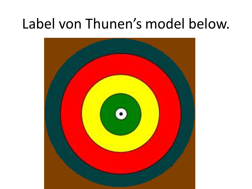 Label von Thunen's model below.