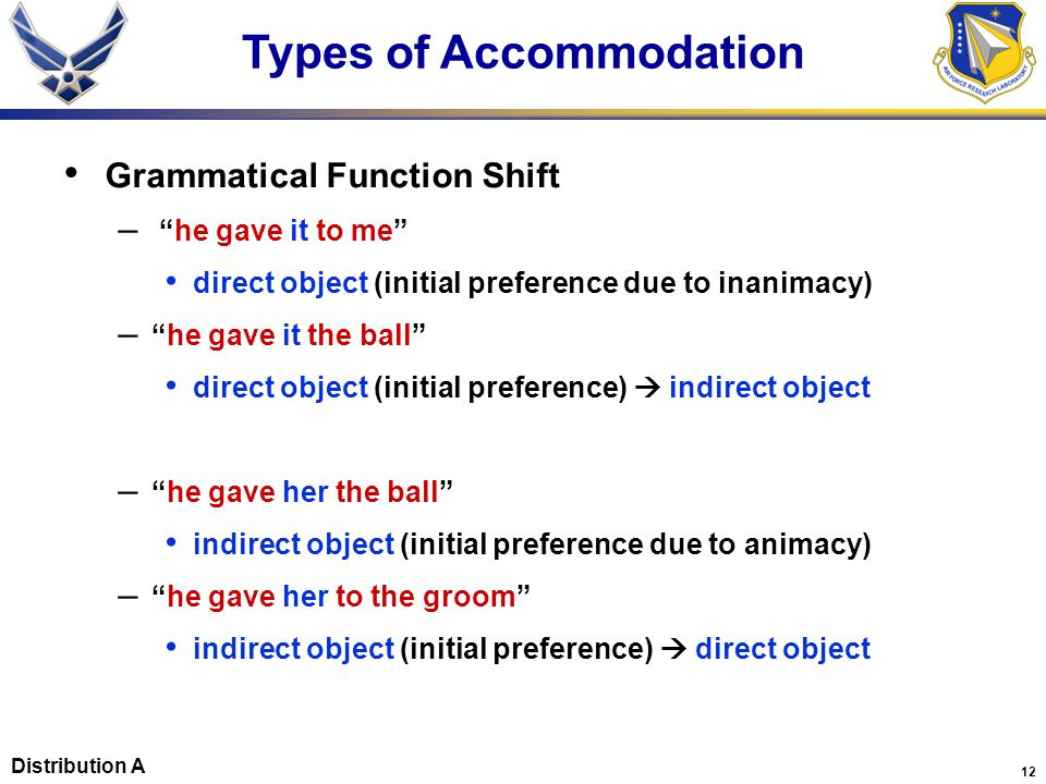"""12 Grammatical Function Shift – """"he gave it to me"""" direct object (initial preference due to inanimacy) – """"he gave it the ball"""" direct object (initial"""