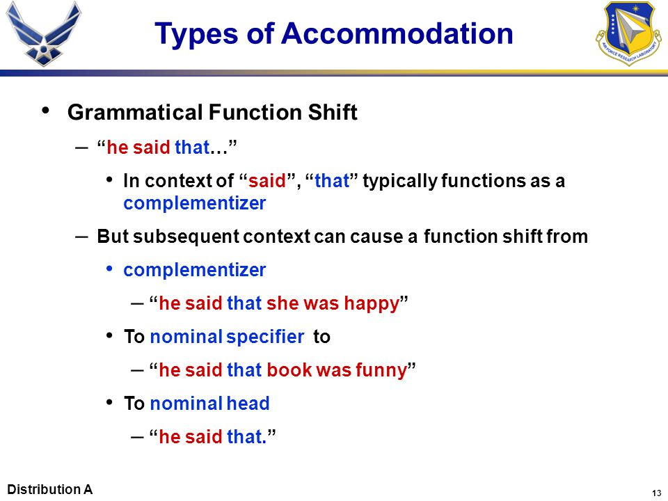 13 Grammatical Function Shift – he said that… In context of said , that typically functions as a complementizer – But subsequent context can cause a function shift from complementizer – he said that she was happy To nominal specifier to – he said that book was funny To nominal head – he said that. Types of Accommodation Distribution A