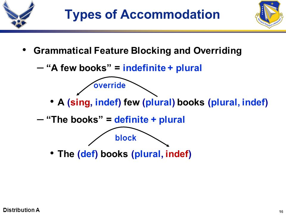 """16 Types of Accommodation Grammatical Feature Blocking and Overriding – """"A few books"""" = indefinite + plural A (sing, indef) few (plural) books (plural"""