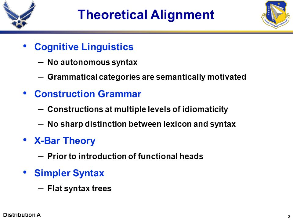 3 Theoretical Foundations Language Representation and Processing Double R Grammar – Cognitive Linguistic theory of the grammatical encoding of referential and relational meaning Double R Process – Psycholinguistic theory of the processing of English text into Double R Grammar based representations Double R Model – Computational implementation using the ACT-R cognitive architecture and modeling environment www.DoubleRTheory.com Distribution A