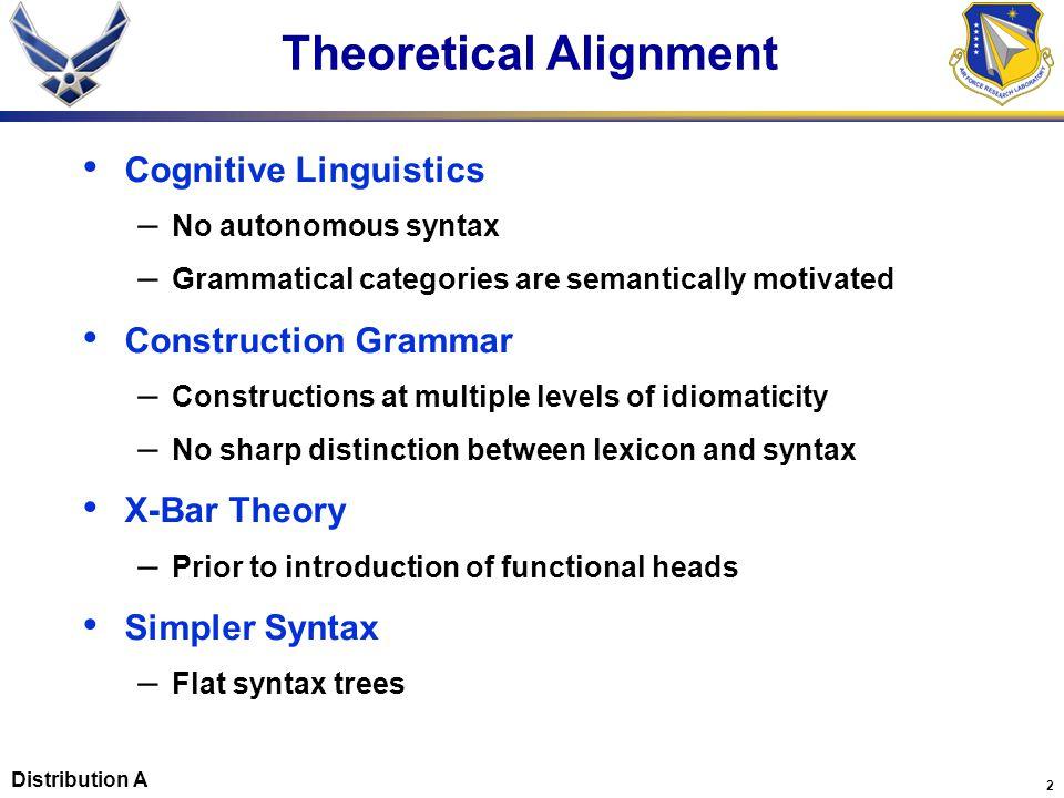 2 Theoretical Alignment Cognitive Linguistics – No autonomous syntax – Grammatical categories are semantically motivated Construction Grammar – Constr