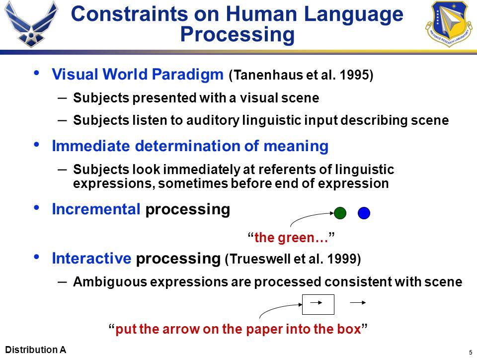 5 Constraints on Human Language Processing Visual World Paradigm (Tanenhaus et al.
