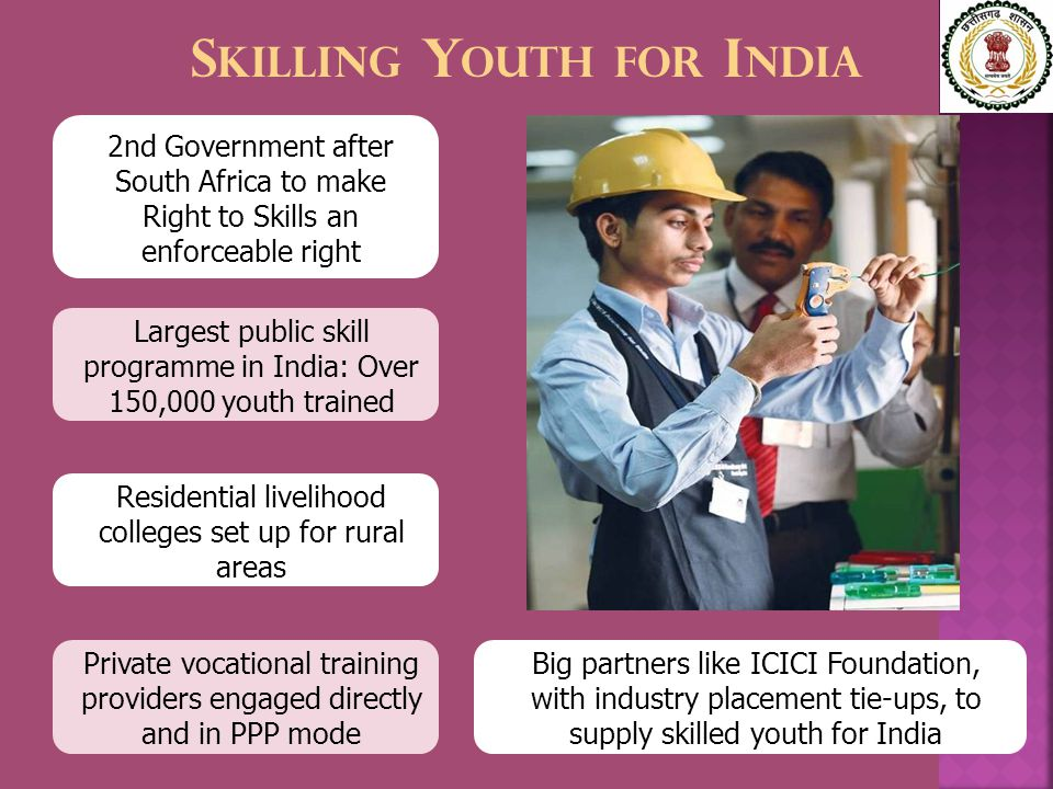 2nd Government after South Africa to make Right to Skills an enforceable right Largest public skill programme in India: Over 150,000 youth trained Residential livelihood colleges set up for rural areas Private vocational training providers engaged directly and in PPP mode Big partners like ICICI Foundation, with industry placement tie-ups, to supply skilled youth for India S KILLING Y OUTH FOR I NDIA