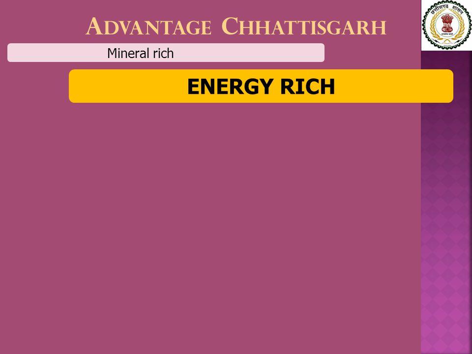 ENERGY RICH A DVANTAGE C HHATTISGARH Mineral rich