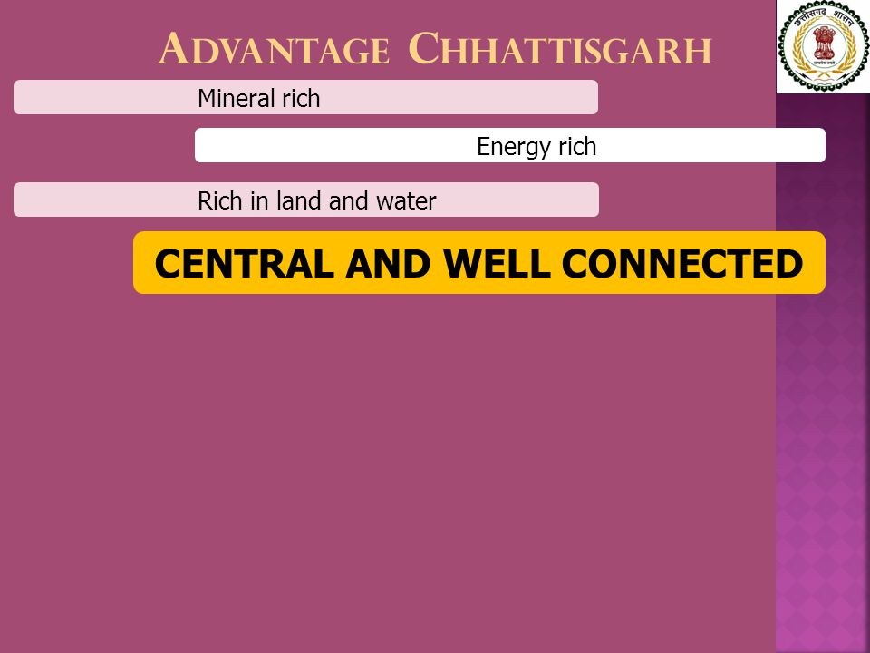 C ENTRAL A ND W ELL C ONNECTED Delhi Ahmedabad Vishakhapatnam Kolkata Bangalore Chennai Mumbai Hyderabad  Connected by rail, road and air to major ports, international airports and metropolises  Extensive road and rail network within the state  Highest contributor to India's rail freight − commodities supplier to the nation RAIPUR