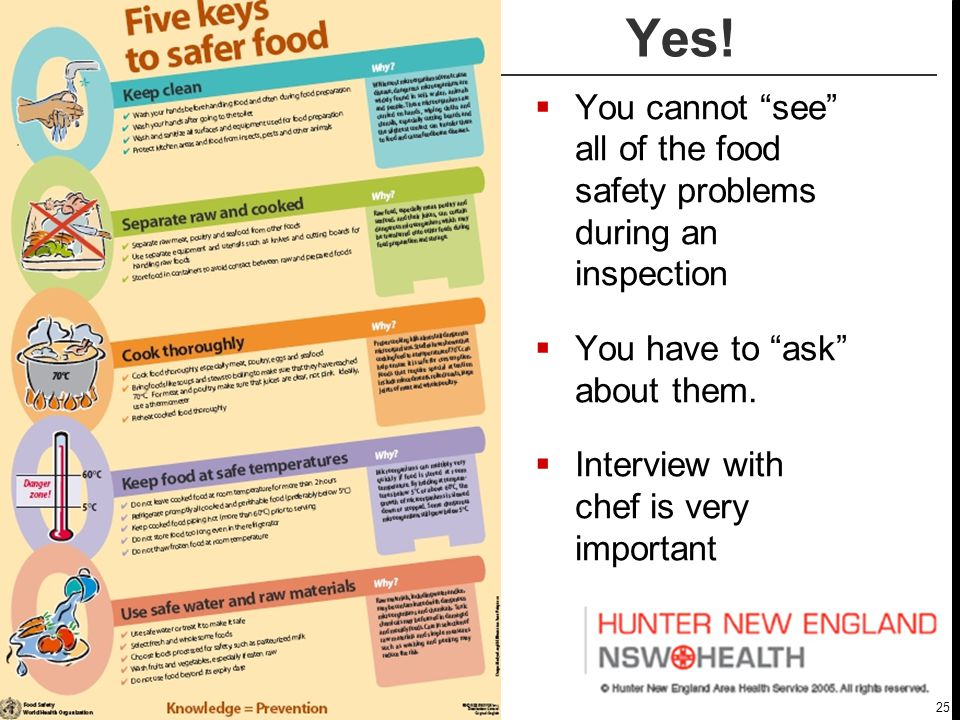 "25 Yes!  You cannot ""see"" all of the food safety problems during an inspection  You have to ""ask"" about them.  Interview with chef is very importan"