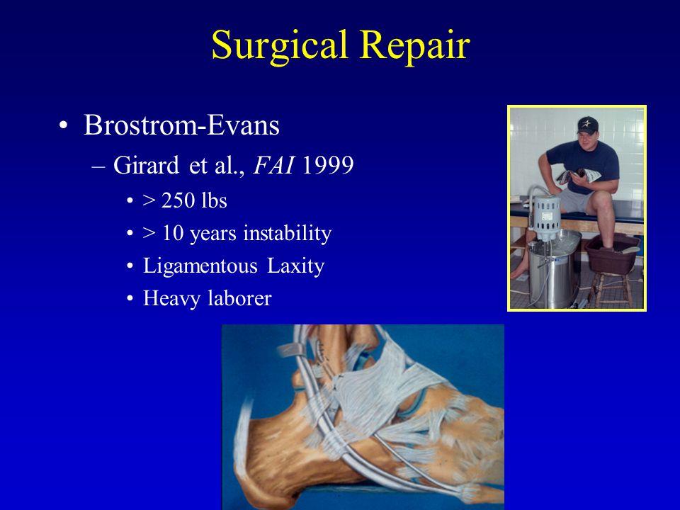 Surgical Repair Brostrom-Evans –Girard et al., FAI 1999 > 250 lbs > 10 years instability Ligamentous Laxity Heavy laborer