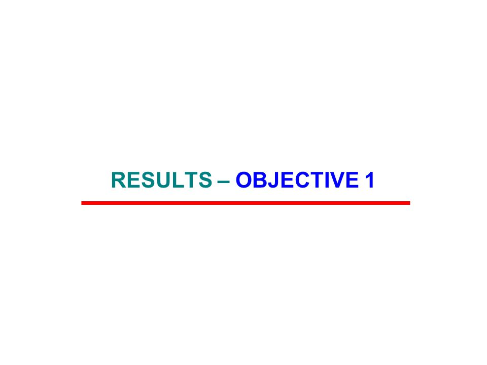 RESULTS – OBJECTIVE 1