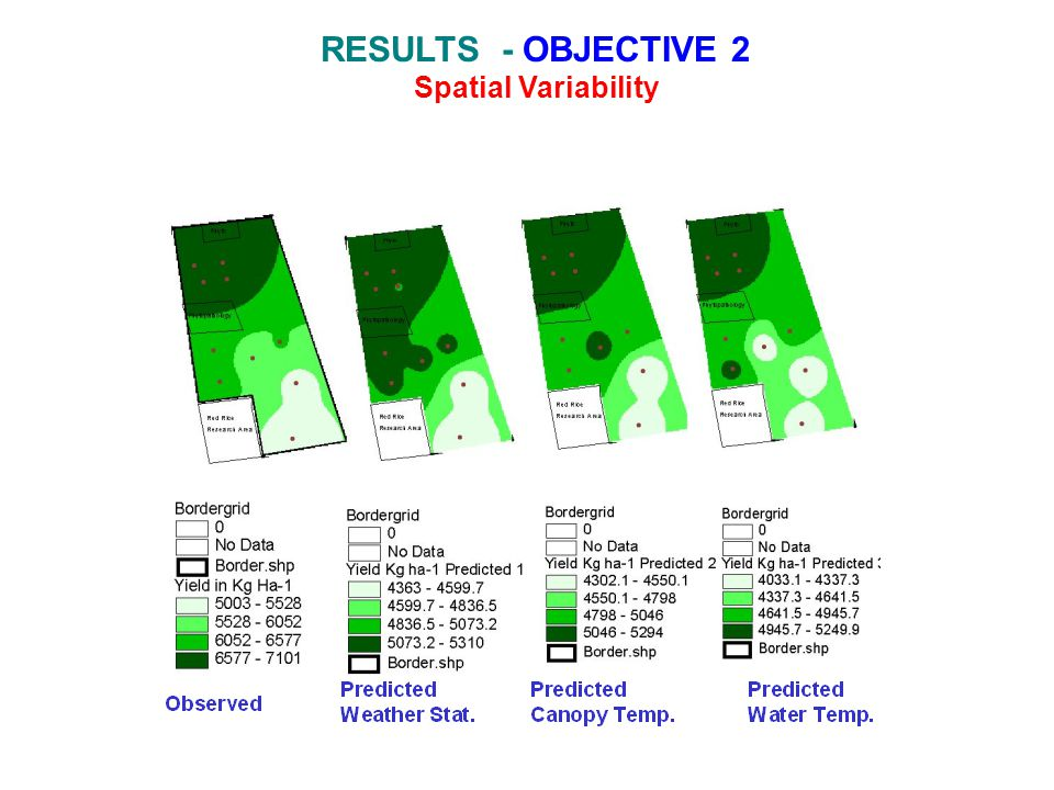 RESULTS - OBJECTIVE 2 Spatial Variability