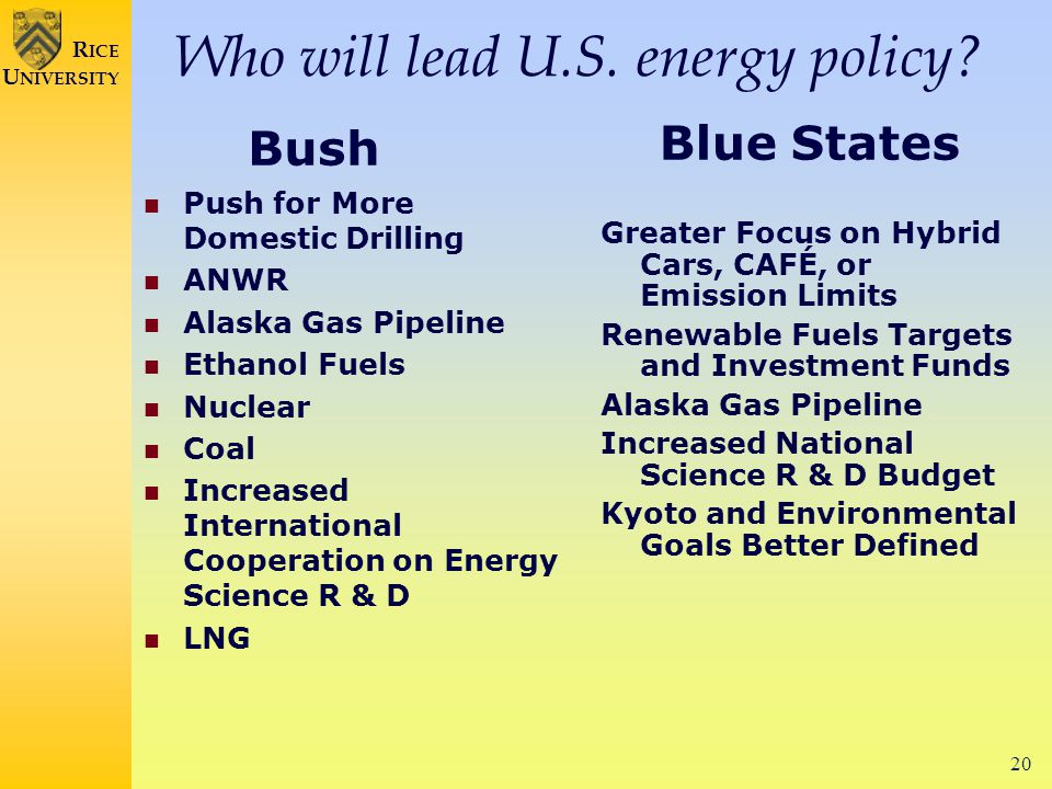20 R ICE U NIVERSITY Who will lead U.S. energy policy.