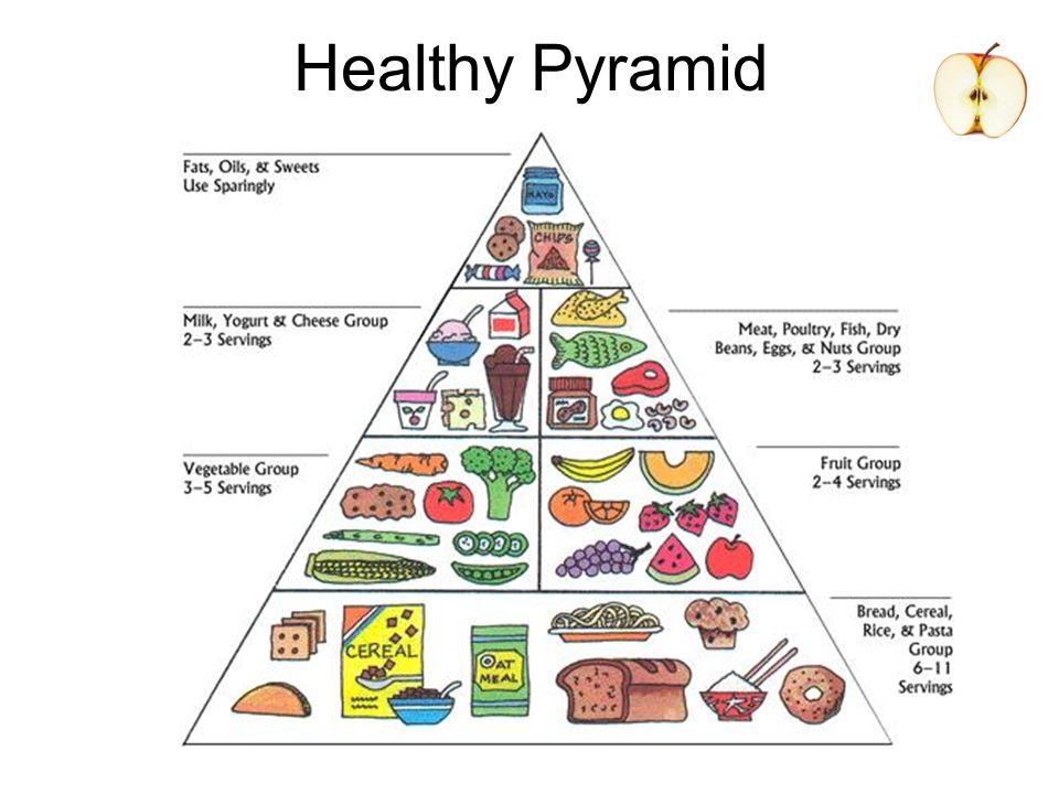 Healthy Pyramid