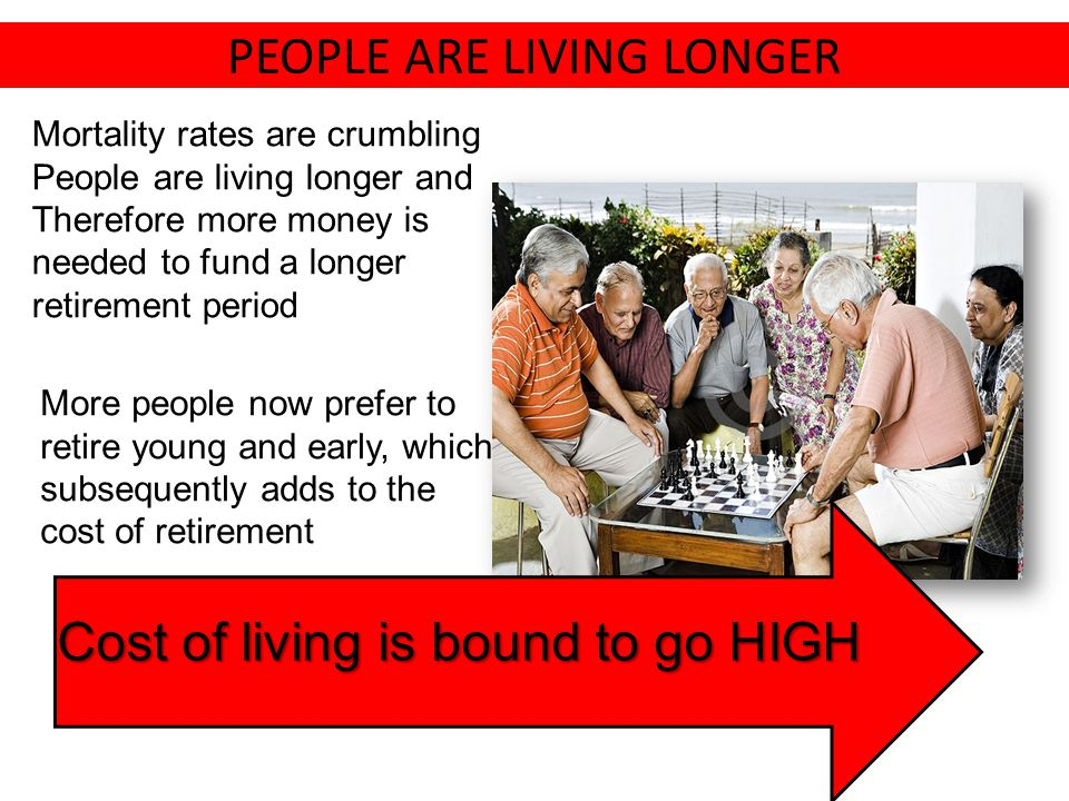 PEOPLE ARE LIVING LONGER Mortality rates are crumbling People are living longer and Therefore more money is needed to fund a longer retirement period More people now prefer to retire young and early, which subsequently adds to the cost of retirement Cost of living is bound to go HIGH
