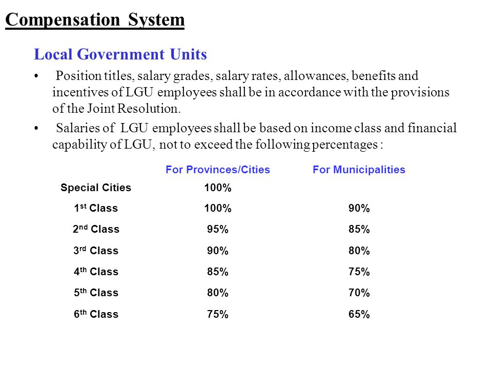 Compensation System Local Government Units Position titles, salary grades, salary rates, allowances, benefits and incentives of LGU employees shall be in accordance with the provisions of the Joint Resolution.