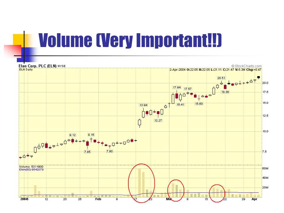 Volume (Very Important!!)