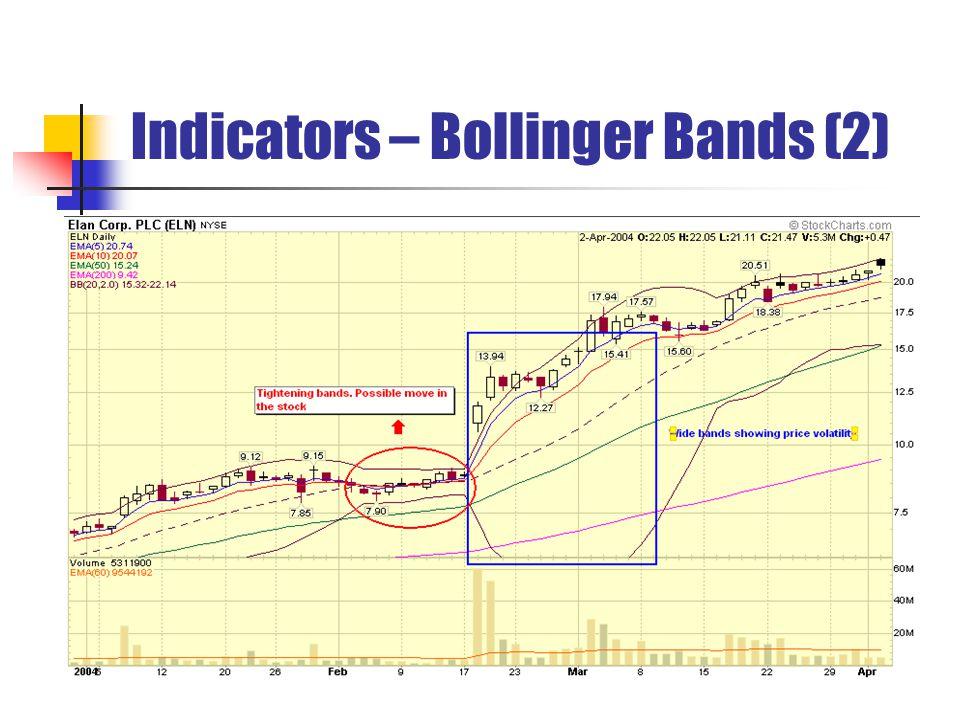 Indicators – Bollinger Bands (2)