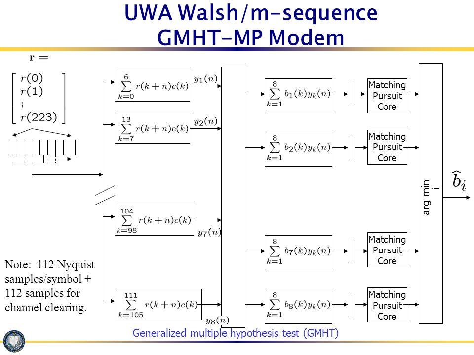 8 Walsh Symbols