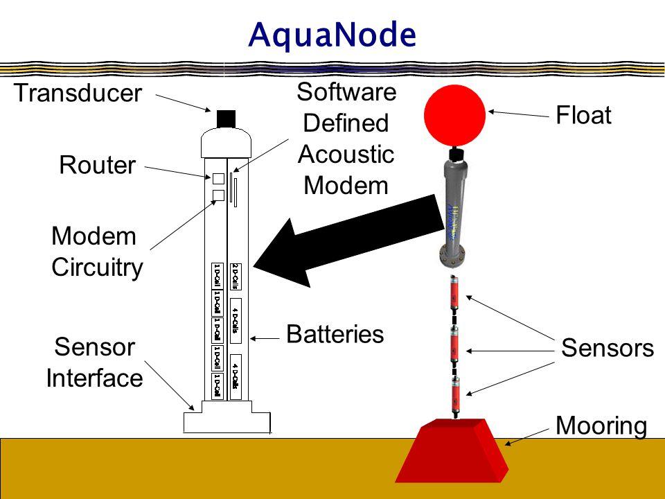 Float Sensors Batteries Transducer Router Software Defined Acoustic Modem Sensor Interface Modem Circuitry Mooring AquaNode