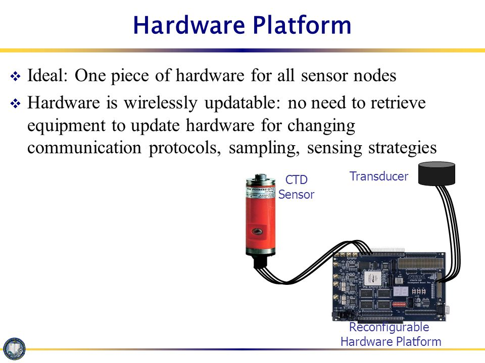 Hardware Platform  Ideal: One piece of hardware for all sensor nodes  Hardware is wirelessly updatable: no need to retrieve equipment to update hardware for changing communication protocols, sampling, sensing strategies Reconfigurable Hardware Platform Transducer CTD Sensor