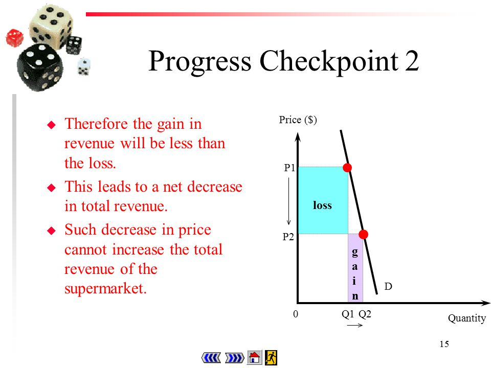 14 Progress Checkpoint 2 u If the price of rice decreases from P1 to P2, quantity demanded will increase from Q1 to Q2.